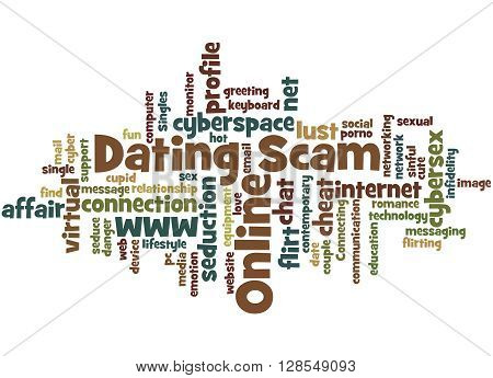Online Dating Scam, Word Cloud Concept 3