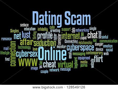 Online Dating Scam, Word Cloud Concept 5