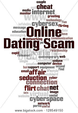 Online Dating Scam, Word Cloud Concept 6
