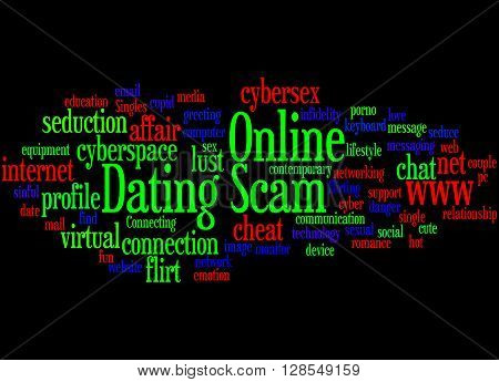 Online Dating Scam, Word Cloud Concept 7