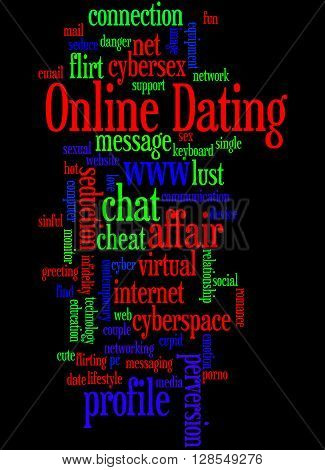 Online Dating, Word Cloud Concept 5