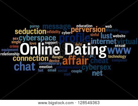 Online Dating, Word Cloud Concept 9