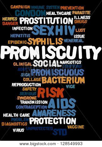Promiscuity, Word Cloud Concept 8
