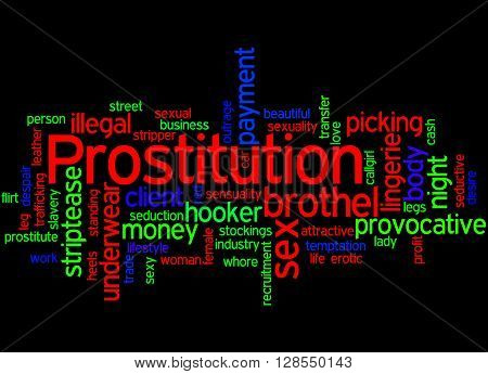 Prostitution, Word Cloud Concept 6