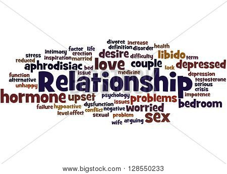 Relationship, Word Cloud Concept 4