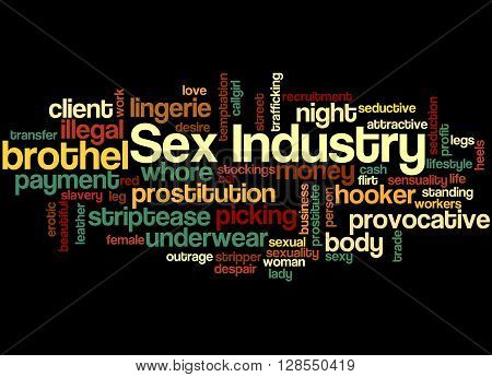 Sex Industry, Word Cloud Concept 2