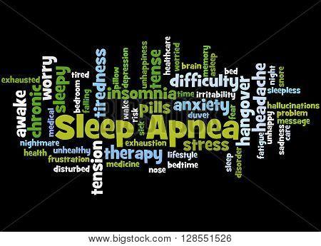 Sleep Apnea, Word Cloud Concept 2