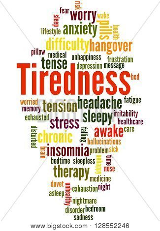 Tiredness Word Cloud Concept 7