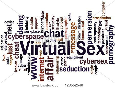 Virtual Sex, Word Cloud Concept 2