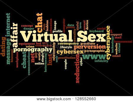 Virtual Sex, Word Cloud Concept 7