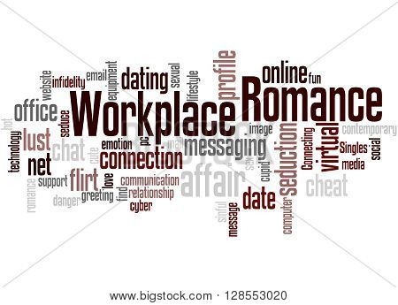 Workplace Romance, Word Cloud Concept 2