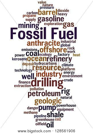 Fossil Fuel, Word Cloud Concept 2