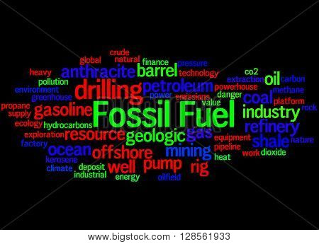 Fossil Fuel, Word Cloud Concept 3