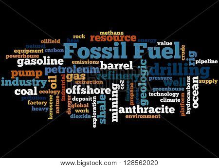 Fossil Fuel, Word Cloud Concept 7