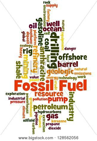 Fossil Fuel, Word Cloud Concept 9