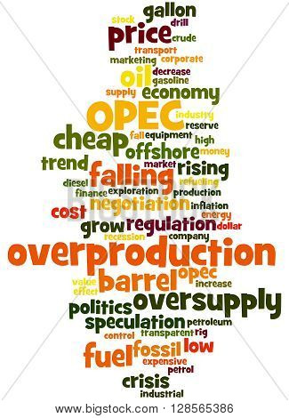 Opec Overproduction, Word Cloud Concept 5