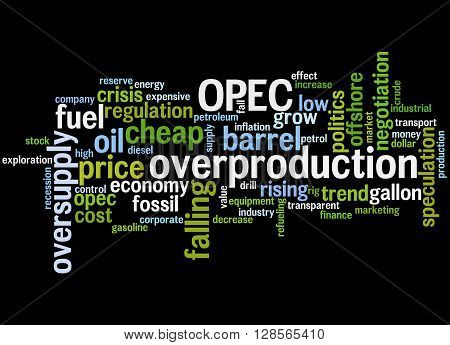 Opec Overproduction, Word Cloud Concept 7