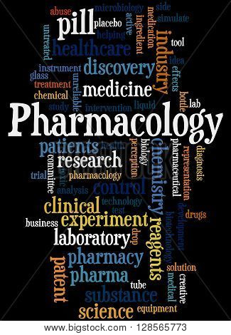 Pharmacology, Word Cloud Concept 4