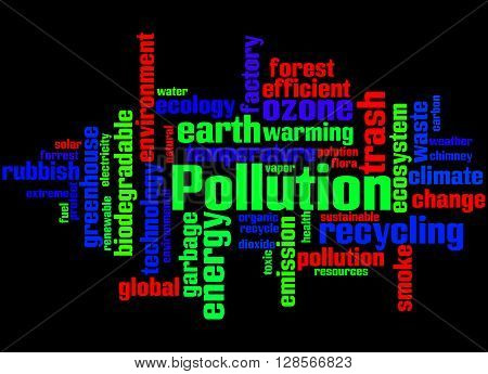 Pollution, Word Cloud Concept