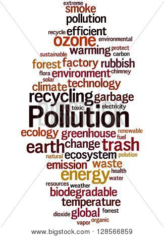 Pollution, Word Cloud Concept 3