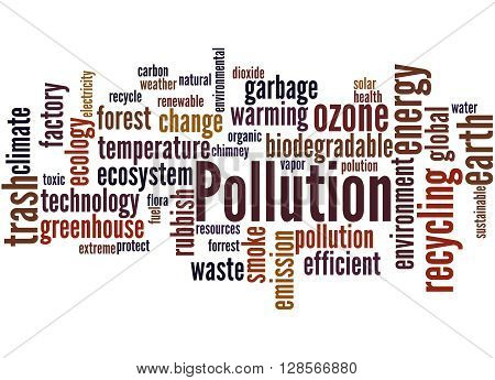 Pollution, Word Cloud Concept 5
