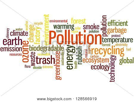 Pollution, Word Cloud Concept 8