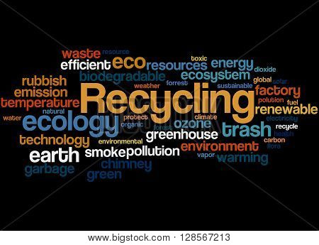 Recycling, Word Cloud Concept 6