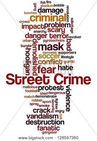 Street Crime, Word Cloud Concept 2