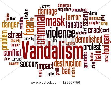 Vandalism, Word Cloud Concept 2