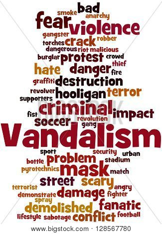 Vandalism, Word Cloud Concept 4