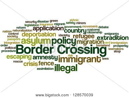 Border Crossing, Word Cloud Concept 6