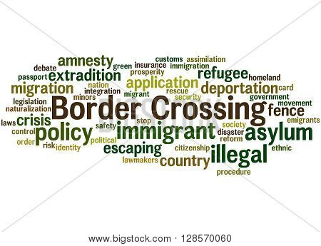 Border Crossing, Word Cloud Concept 8