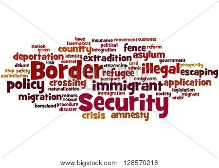 Border Security, Word Cloud Concept 7