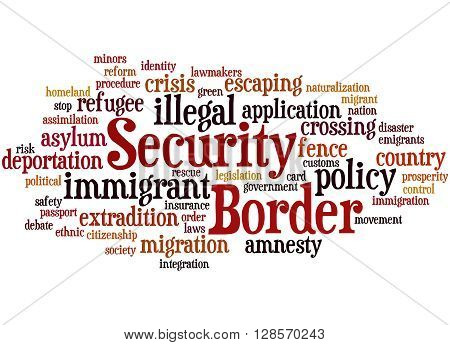 Border Security, Word Cloud Concept 9