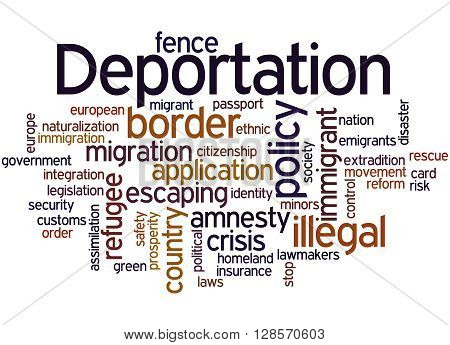 Deportation, Word Cloud Concept