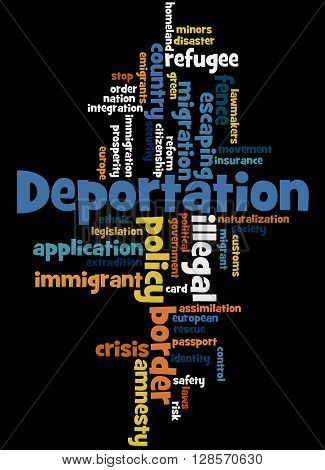 Deportation, Word Cloud Concept 2