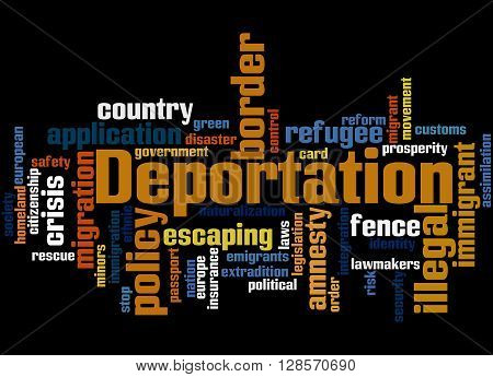 Deportation, Word Cloud Concept 5