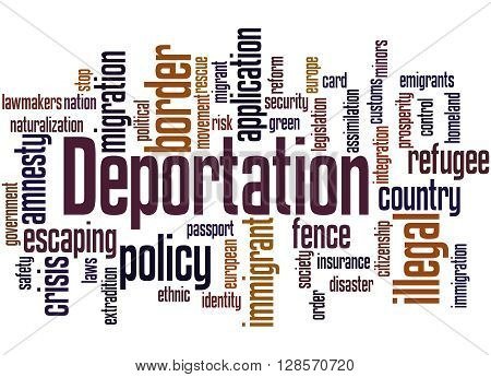 Deportation, Word Cloud Concept 6