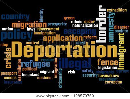 Deportation, Word Cloud Concept 8