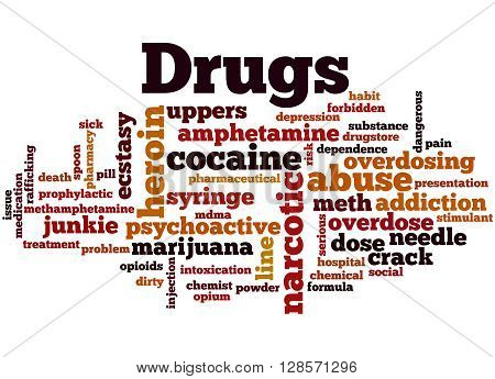 Drugs, Word Cloud Concept 3