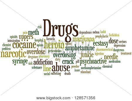 Drugs, Word Cloud Concept 7