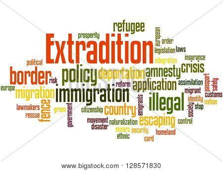 Extradition, Word Cloud Concept