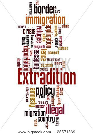 Extradition, Word Cloud Concept 3