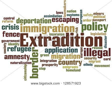 Extradition, Word Cloud Concept 6
