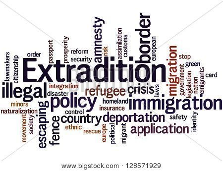 Extradition, Word Cloud Concept 7