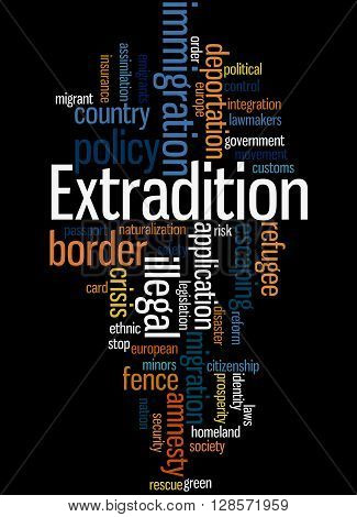 Extradition, Word Cloud Concept 9