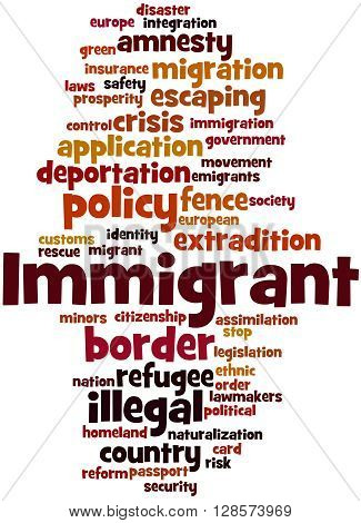 Immigrant, Word Cloud Concept 2