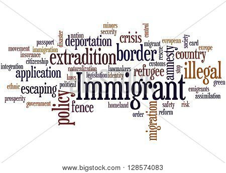 Immigrant, Word Cloud Concept 8
