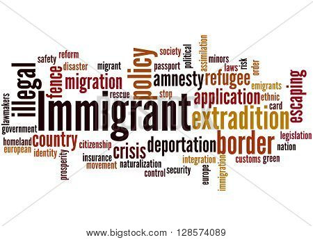 Immigrant, Word Cloud Concept 9