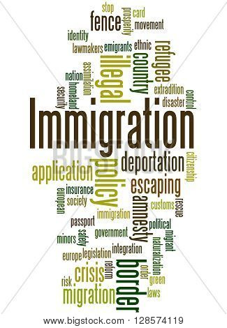 Immigration, Word Cloud Concept 2